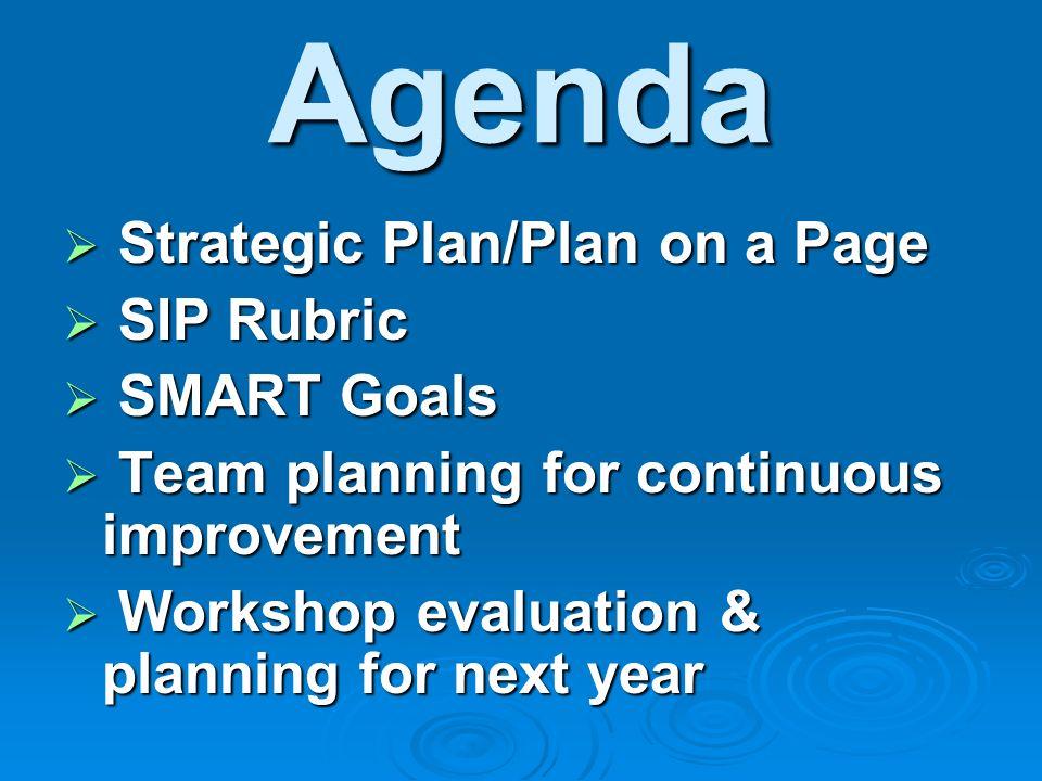 Agenda Strategic Plan/Plan on a Page Strategic Plan/Plan on a Page SIP Rubric SIP Rubric SMART Goals SMART Goals Team planning for continuous improvem