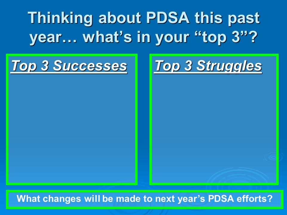 Thinking about PDSA this past year… whats in your top 3? Top 3 Successes Top 3 Struggles What changes will be made to next years PDSA efforts?