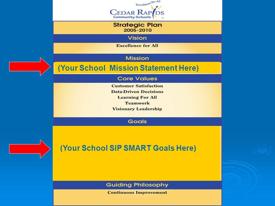 (Your School Mission Statement Here) (Your School SIP SMART Goals Here)