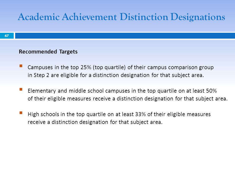 Recommended Targets Campuses in the top 25% (top quartile) of their campus comparison group in Step 2 are eligible for a distinction designation for t