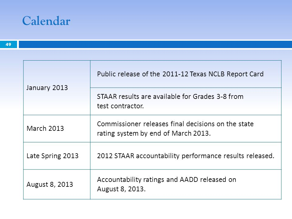 49 January 2013 Public release of the 2011-12 Texas NCLB Report Card STAAR results are available for Grades 3-8 from test contractor. March 2013 Commi