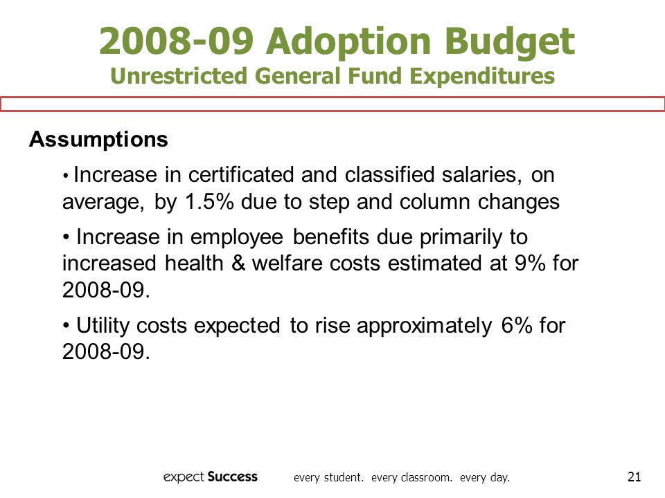 every student. every classroom. every day. 21 2008-09 Adoption Budget Unrestricted General Fund Expenditures Assumptions Increase in certificated and