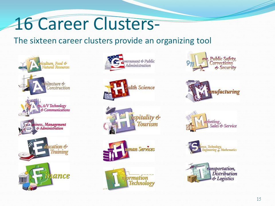 15 16 Career Clusters- The sixteen career clusters provide an organizing tool