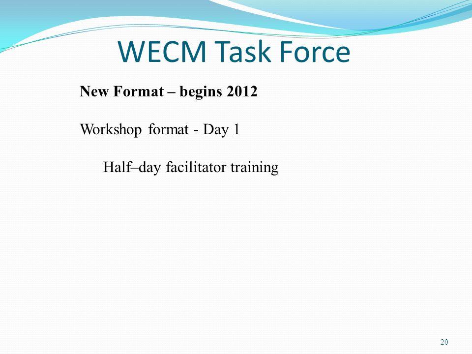 20 WECM Task Force New Format – begins 2012 Workshop format - Day 1 Half–day facilitator training