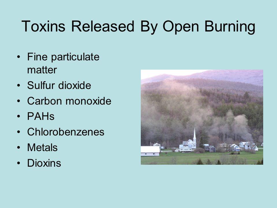 Toxins Released By Open Burning Fine particulate matter Sulfur dioxide Carbon monoxide PAHs Chlorobenzenes Metals Dioxins