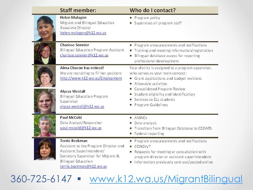 360-725-6147 www.k12.wa.us/MigrantBilingualwww.k12.wa.us/MigrantBilingual