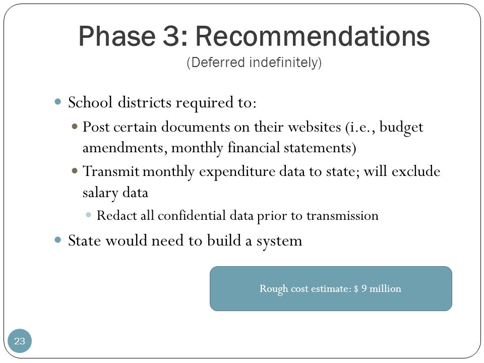 Phase 3: Recommendations (Deferred indefinitely) 23 School districts required to: Post certain documents on their websites (i.e., budget amendments, m