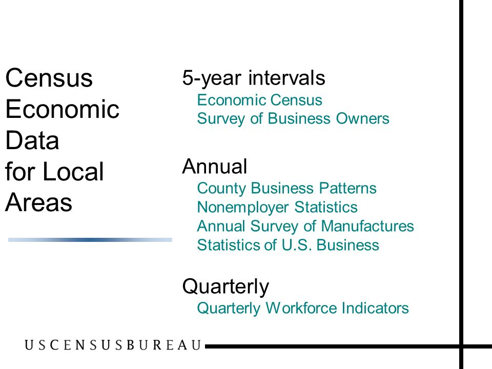 Census Economic Data for Local Areas 5-year intervals –Economic Census –Survey of Business Owners Annual –County Business Patterns –Nonemployer Statis