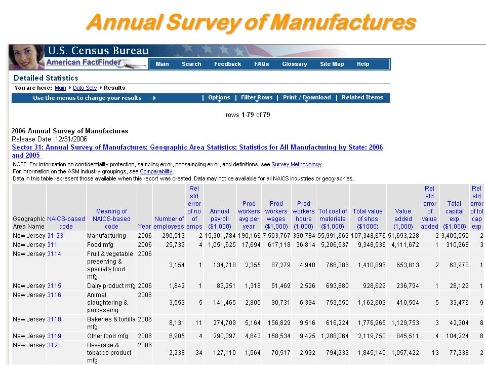 Annual Survey of Manufactures Establishments with paid employees