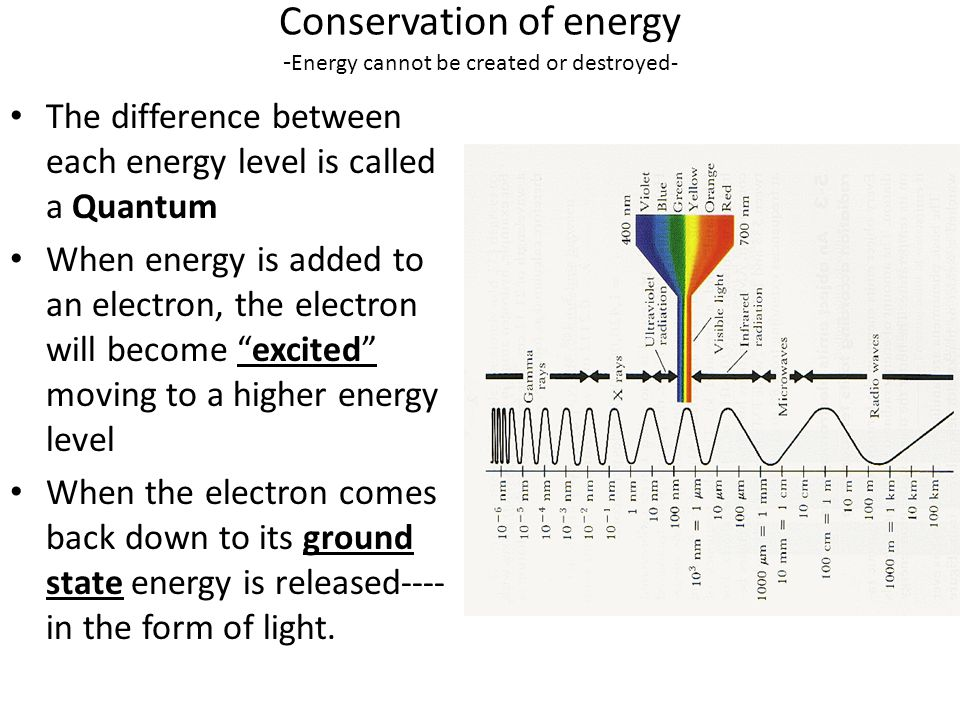 Conservation of energy - Energy cannot be created or destroyed- The difference between each energy level is called a Quantum When energy is added to a