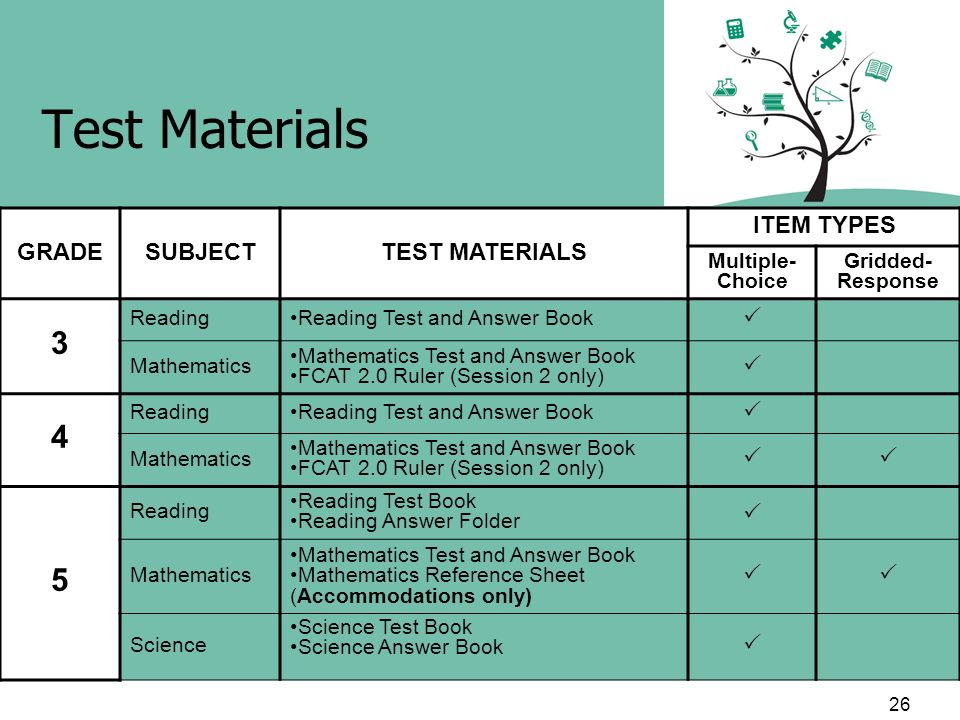 26 Test Materials GRADESUBJECTTEST MATERIALS ITEM TYPES Multiple- Choice Gridded- Response 3 ReadingReading Test and Answer Book Mathematics Mathemati