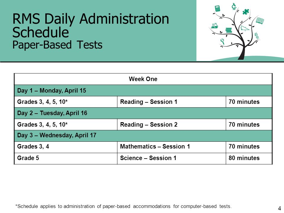 5 RMS Daily Administration Schedule Paper-Based Tests Day 4 – Thursday, April 18 Grades 3, 4Mathematics – Session 2 70 minutes Grade 5Science – Session 2 80 minutes Day 5 – Friday, April 19 Make-up Testing** *Schedule applies to administration of paper-based accommodations for computer-based tests.