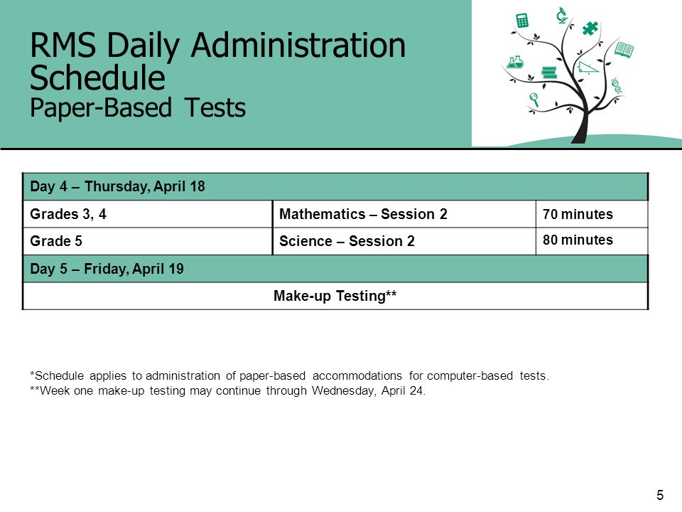 6 RMS Daily Administration Schedule Paper-Based Tests Week Two Day 6 – Monday, April 22 Grade 5*Mathematics – Session 1 70 minutes Day 7 – Tuesday, April 23 Grade 5*Mathematics – Session 270 minutes Days 8, 9, and 10 – Wednesday, April 24 – Friday, April 26 Make-up Testing *Schedule applies to administration of paper-based accommodations for computer-based tests.