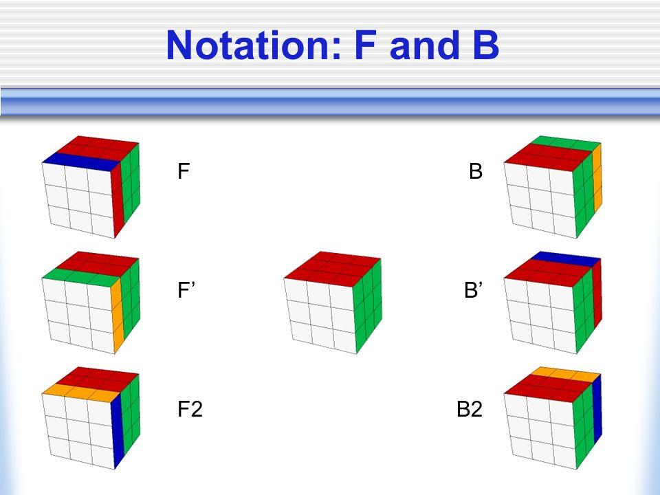 Notation: F and B F F2 B B2