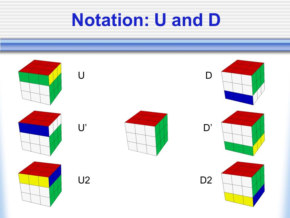 Notation: U and D U U2 D D2