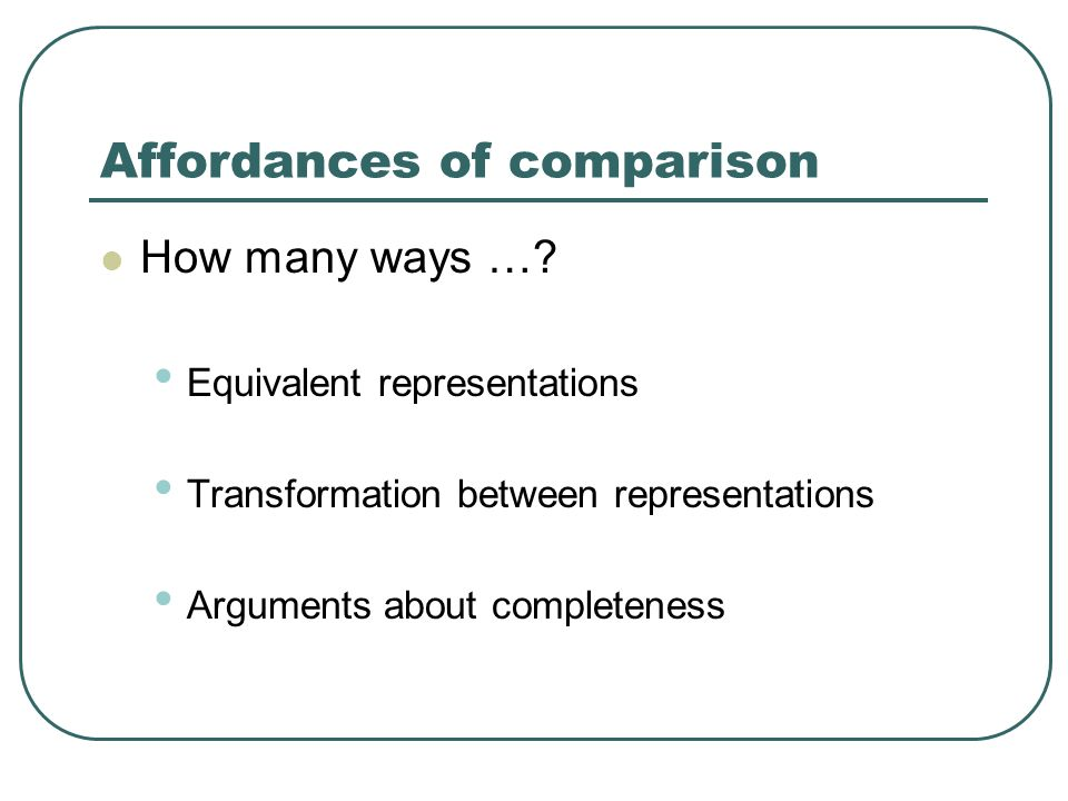 Affordances of comparison How many ways …? Equivalent representations Transformation between representations Arguments about completeness