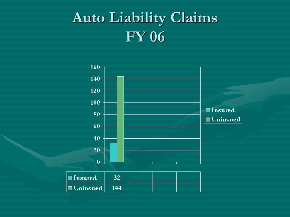 Auto Liability Claims FY 06
