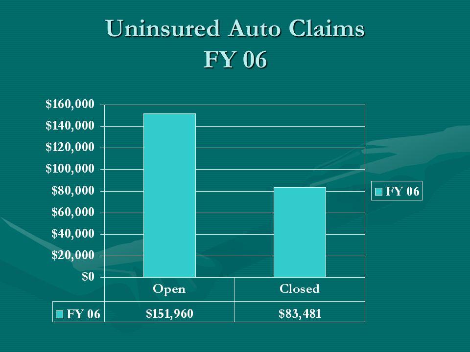 Uninsured Auto Claims FY 06