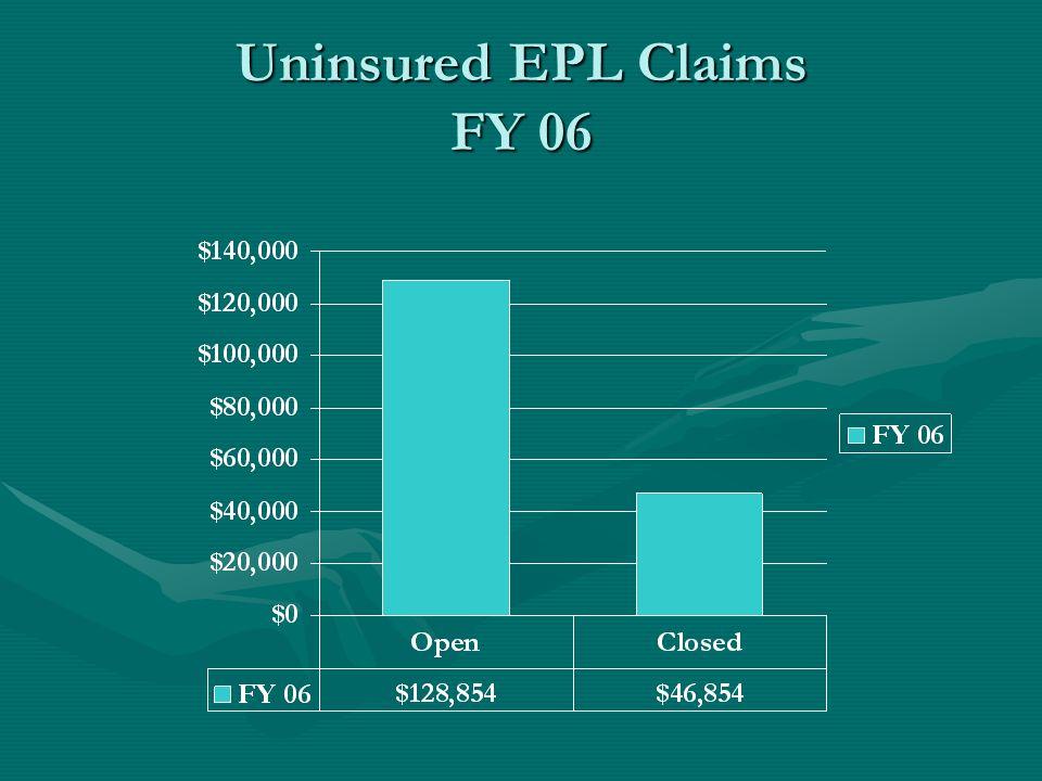 Uninsured EPL Claims FY 06