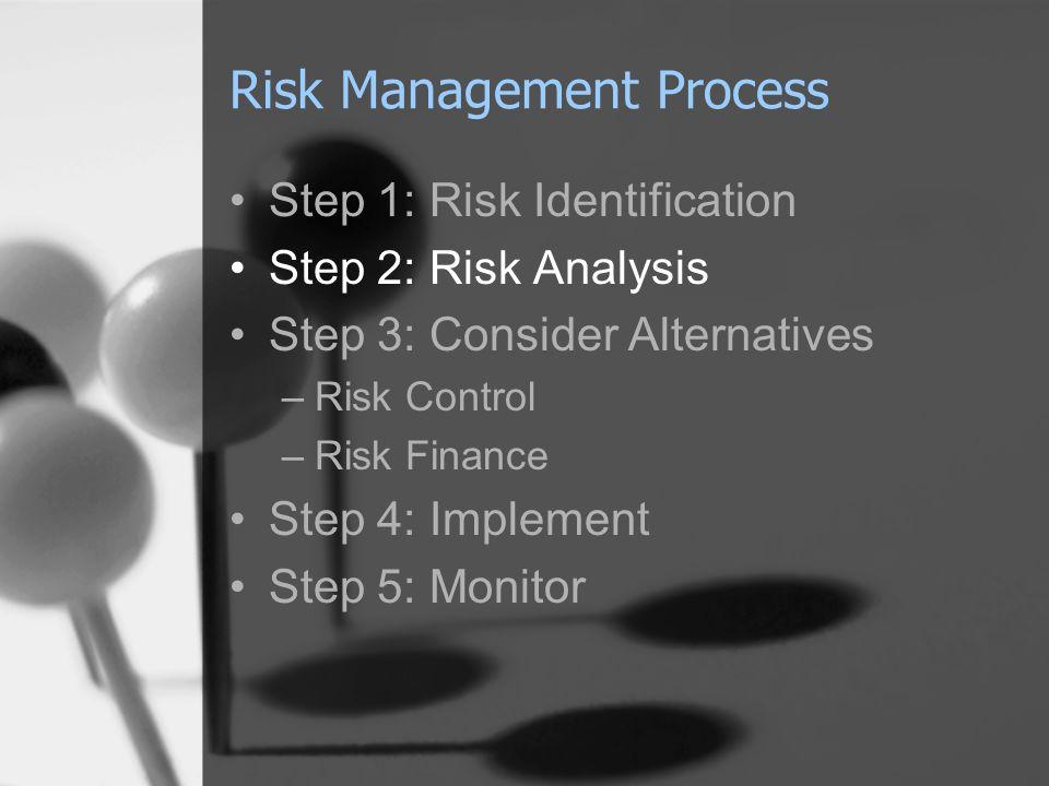 Risk Management Process Step 1: Risk Identification Step 2: Risk Analysis Step 3: Consider Alternatives –Risk Control –Risk Finance Step 4: Implement