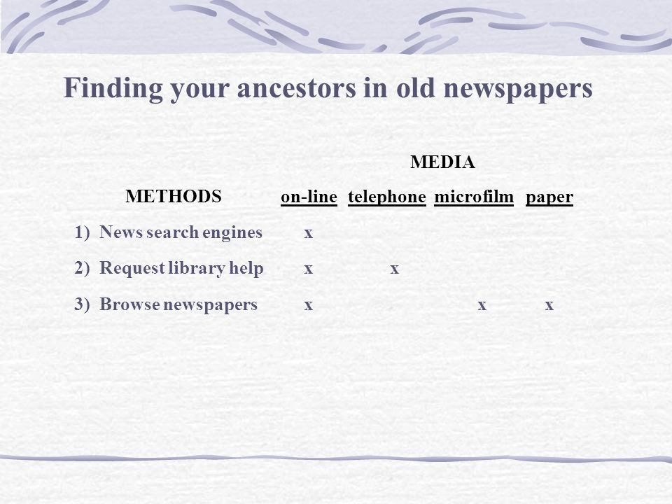 Finding your ancestors in old newspapers MEDIA METHODS on-line telephone microfilm paper 1) News search engines x 2) Request library help x x 3) Browse newspapers x xx