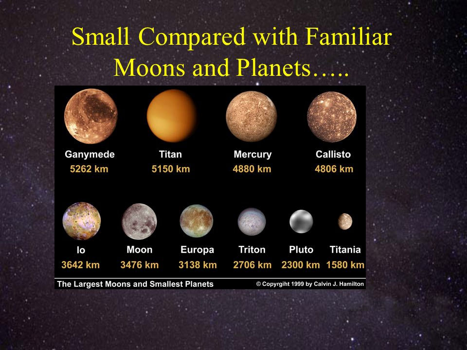 Small Compared with Familiar Moons and Planets…..