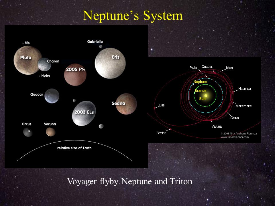 Neptunes System Voyager flyby Neptune and Triton