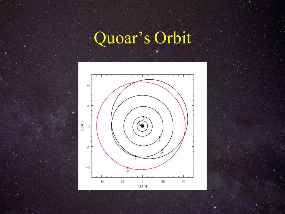 Quoars Orbit