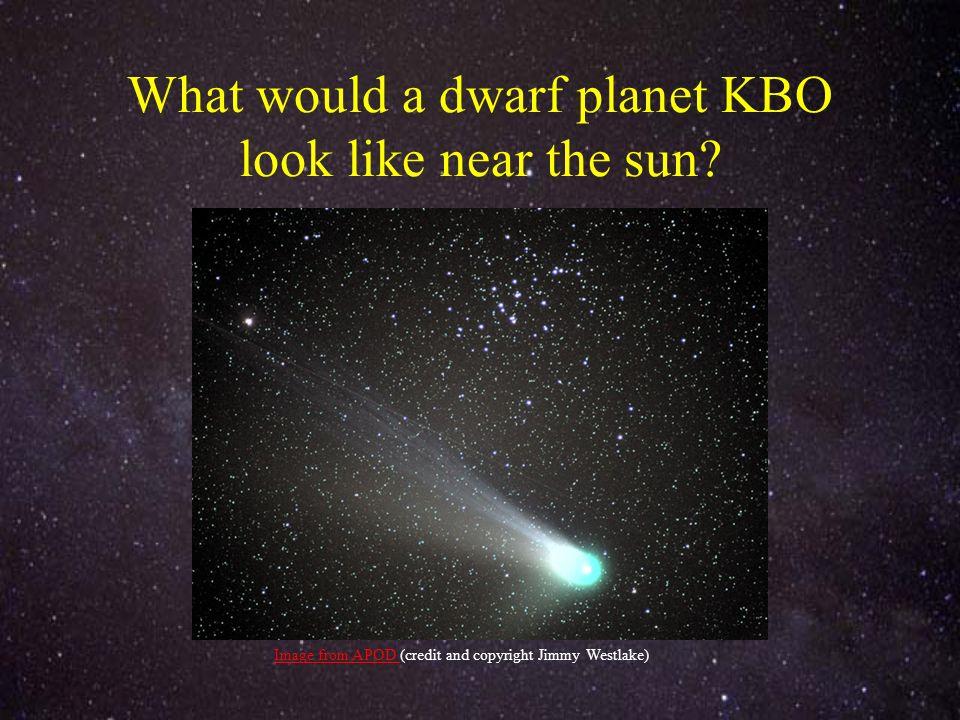 What would a dwarf planet KBO look like near the sun.
