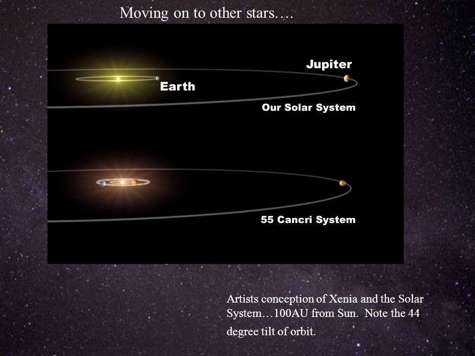 Artists conception of Xenia and the Solar System…100AU from Sun.