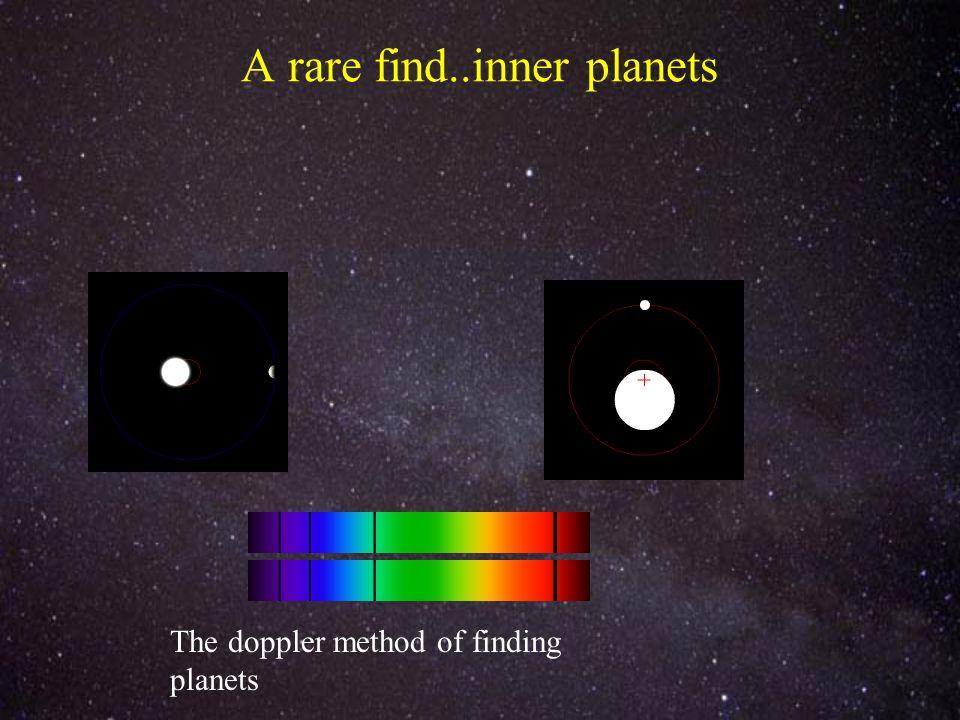 The doppler method of finding planets