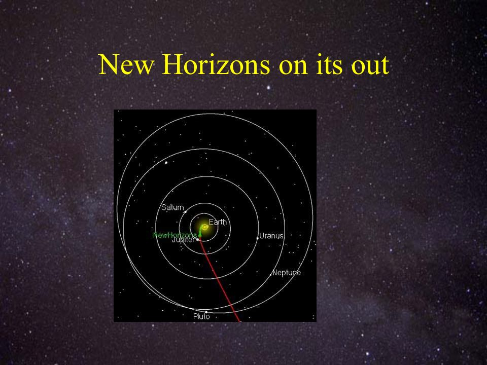 New Horizons on its out