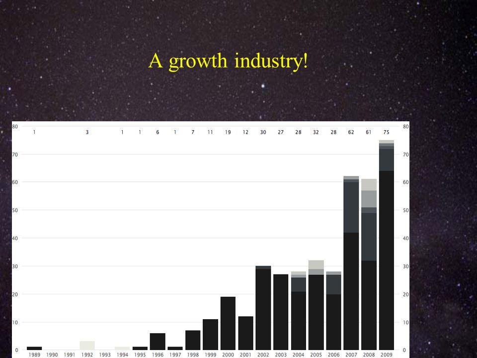 A growth industry!
