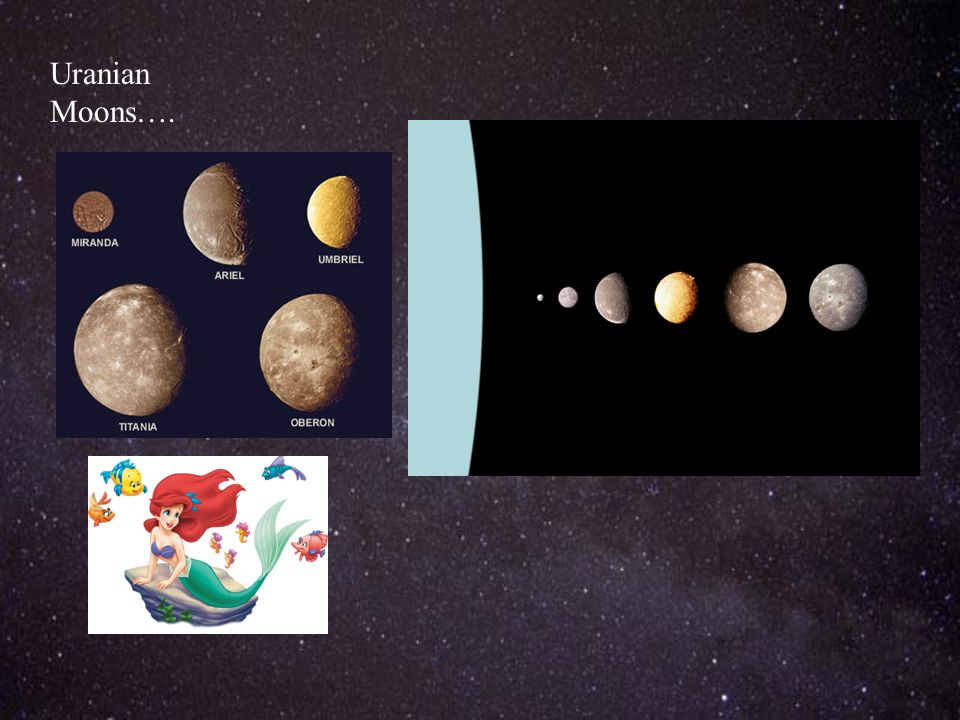 Uranian Moons….