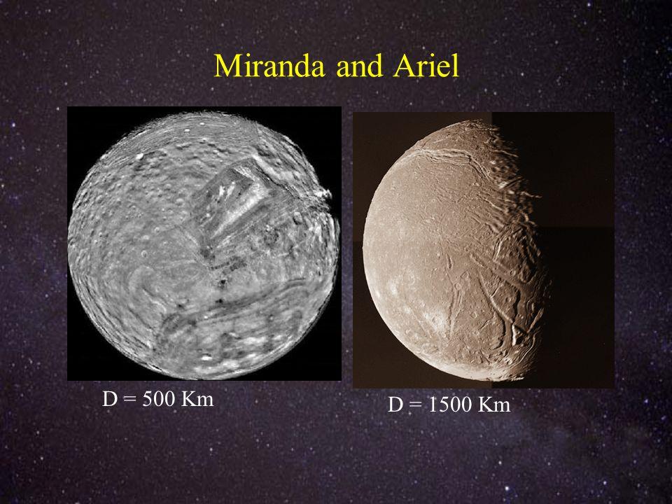 Miranda and Ariel D = 500 Km D = 1500 Km