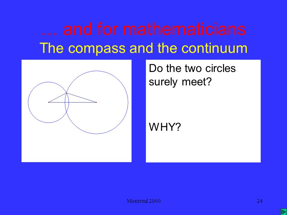 Montreal 200024 … and for mathematicians The compass and the continuum Do the two circles surely meet.