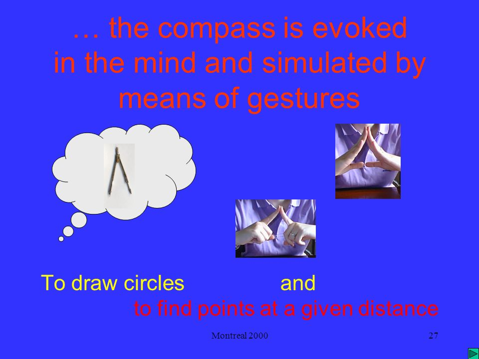 Montreal 200027 … the compass is evoked in the mind and simulated by means of gestures To draw circlesand to find points at a given distance