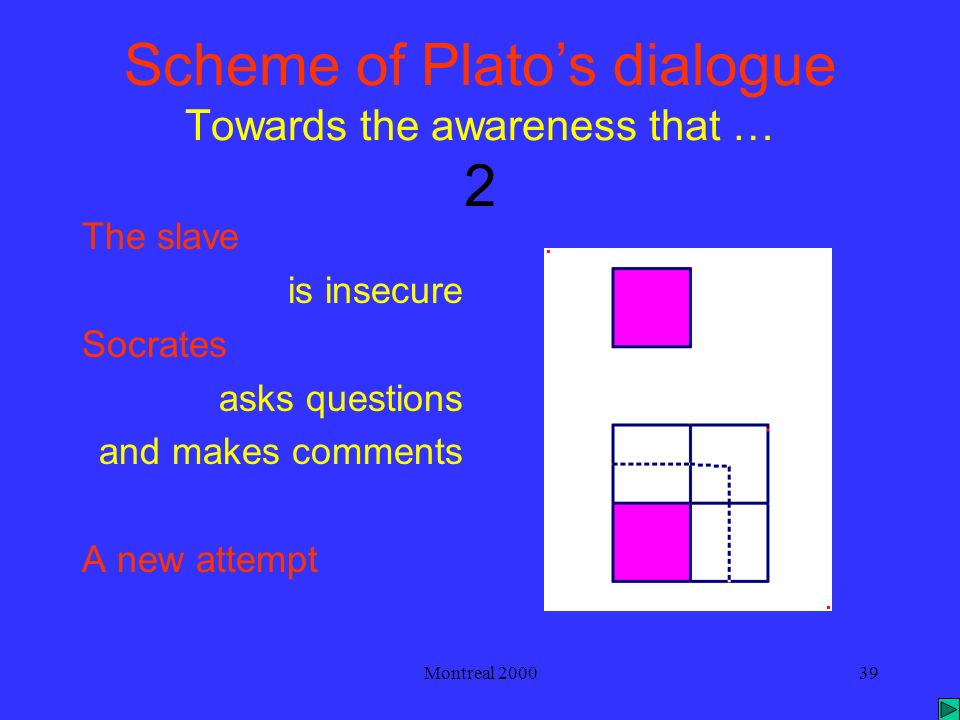 Montreal 200039 Scheme of Platos dialogue Towards the awareness that … 2 The slave is insecure Socrates asks questions and makes comments A new attempt