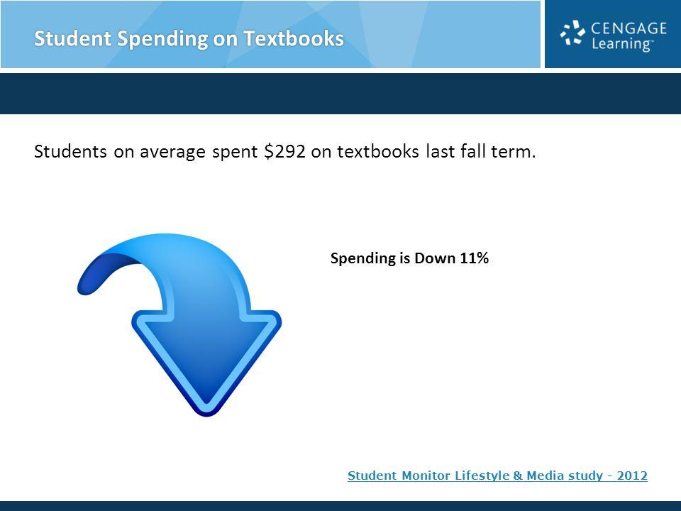 Student Spending on Textbooks Students on average spent $292 on textbooks last fall term.