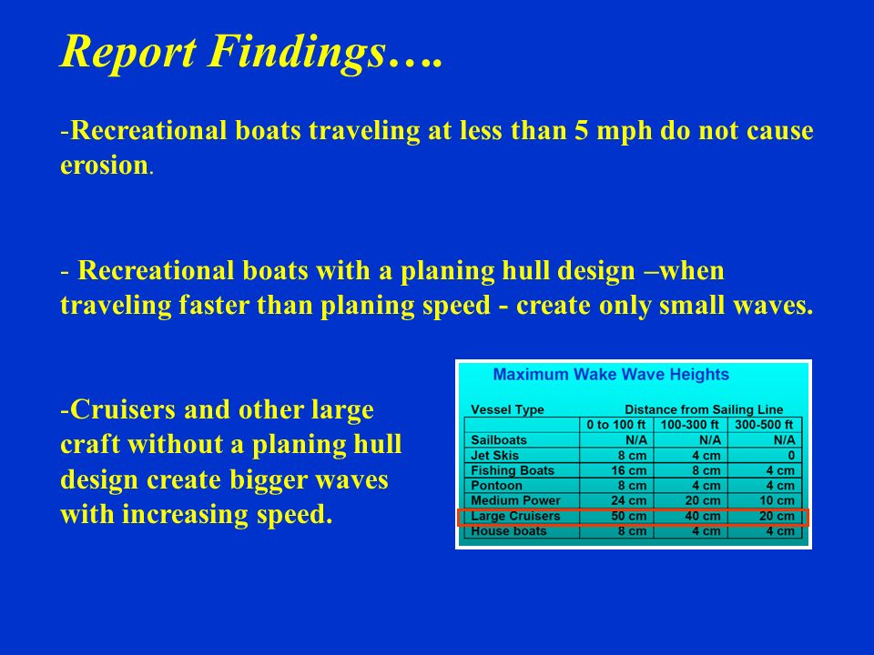 Report Findings…. -Recreational boats traveling at less than 5 mph do not cause erosion. - Recreational boats with a planing hull design –when traveli