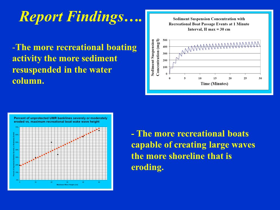 Report Findings…. -The more recreational boating activity the more sediment resuspended in the water column. - The more recreational boats capable of