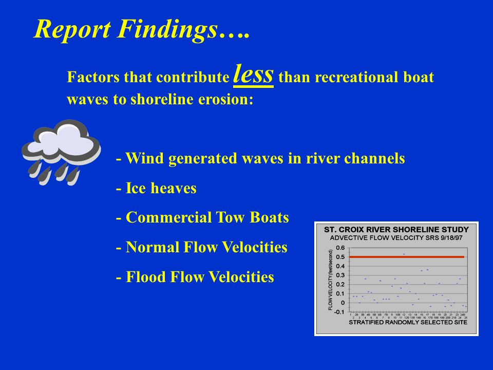 Report Findings…. Factors that contribute less than recreational boat waves to shoreline erosion: - Wind generated waves in river channels - Ice heave