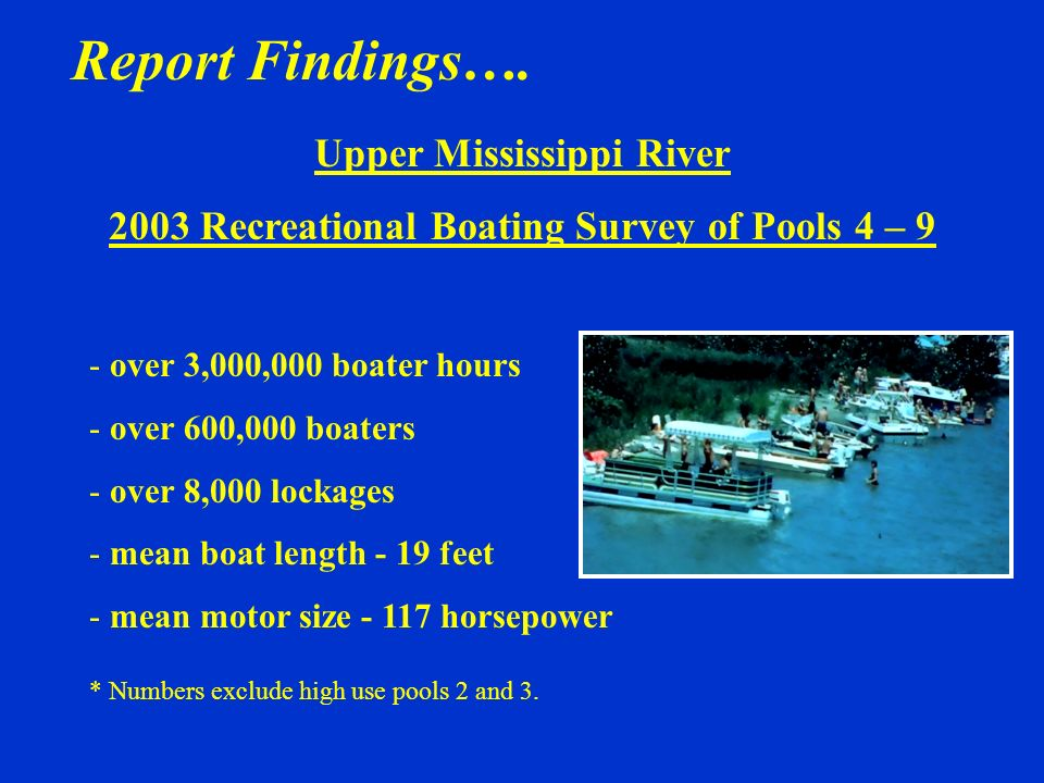 Report Findings…. Upper Mississippi River 2003 Recreational Boating Survey of Pools 4 – 9 - over 3,000,000 boater hours - over 600,000 boaters - over
