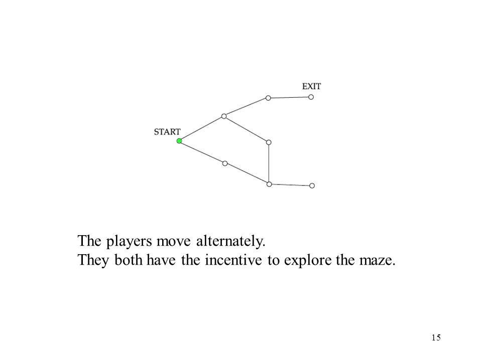 15 The players move alternately. They both have the incentive to explore the maze.
