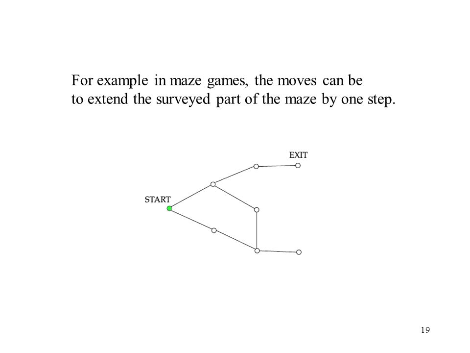 19 For example in maze games, the moves can be to extend the surveyed part of the maze by one step.