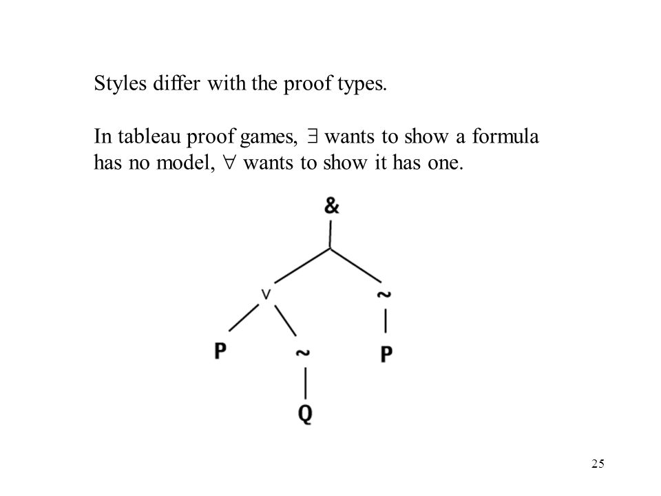 25 Styles differ with the proof types. In tableau proof games, wants to show a formula has no model, wants to show it has one.