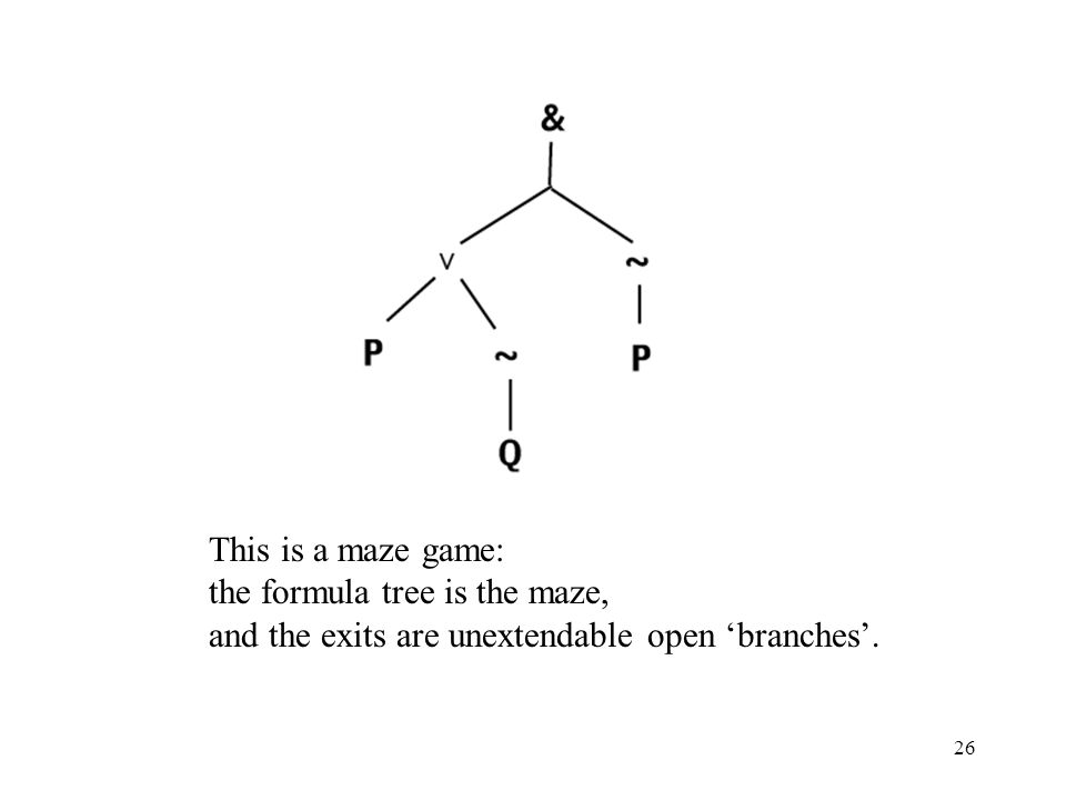 26 This is a maze game: the formula tree is the maze, and the exits are unextendable open branches.