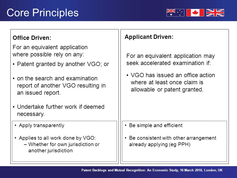 Patent Backlogs and Mutual Recognition: An Economic Study, 10 March 2010, London, UK Core Principles Office Driven: Patent granted by another VGO; or