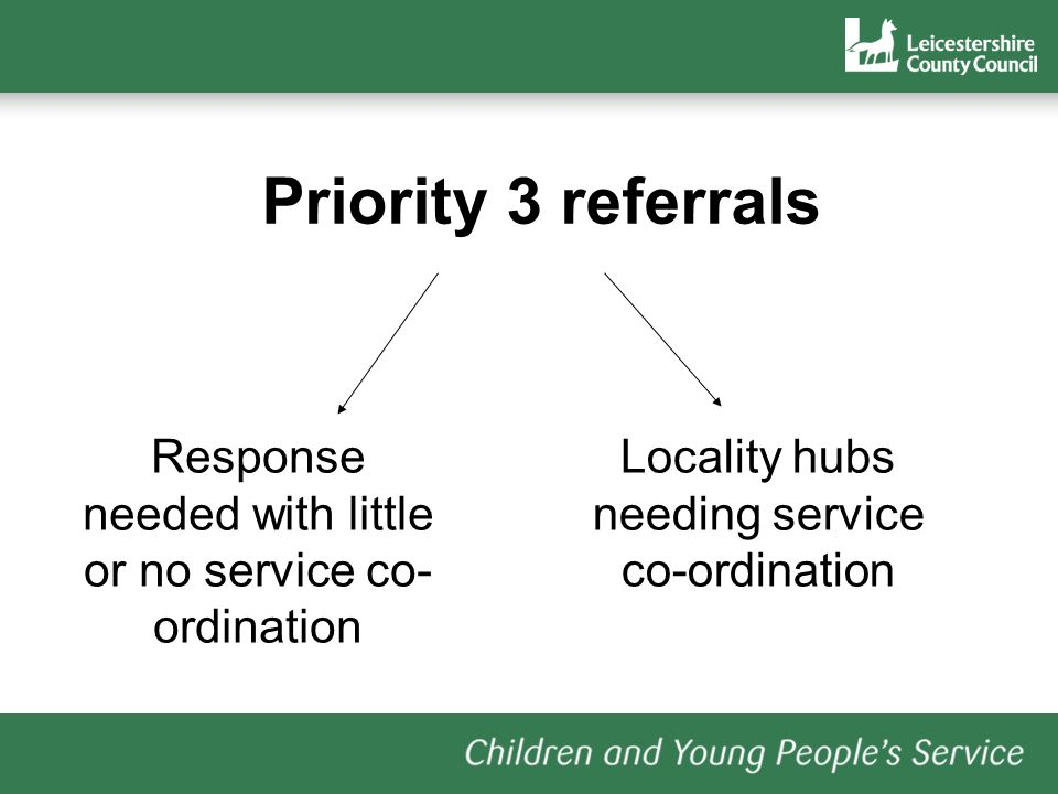 Priority 3 referrals Response needed with little or no service co- ordination Locality hubs needing service co-ordination