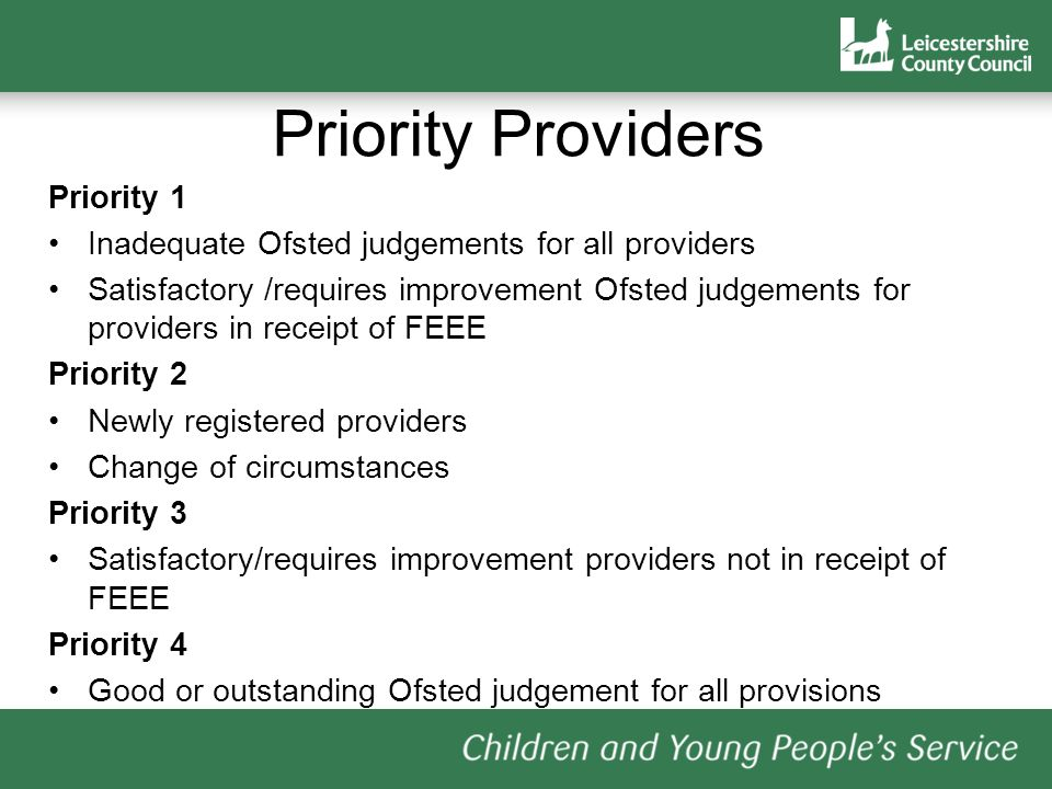 Priority Providers Priority 1 Inadequate Ofsted judgements for all providers Satisfactory /requires improvement Ofsted judgements for providers in receipt of FEEE Priority 2 Newly registered providers Change of circumstances Priority 3 Satisfactory/requires improvement providers not in receipt of FEEE Priority 4 Good or outstanding Ofsted judgement for all provisions